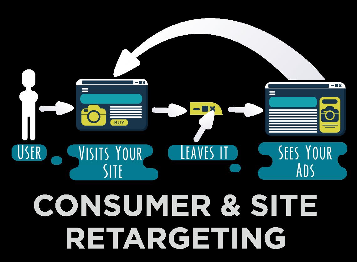 display-advertising-marketing-diagram