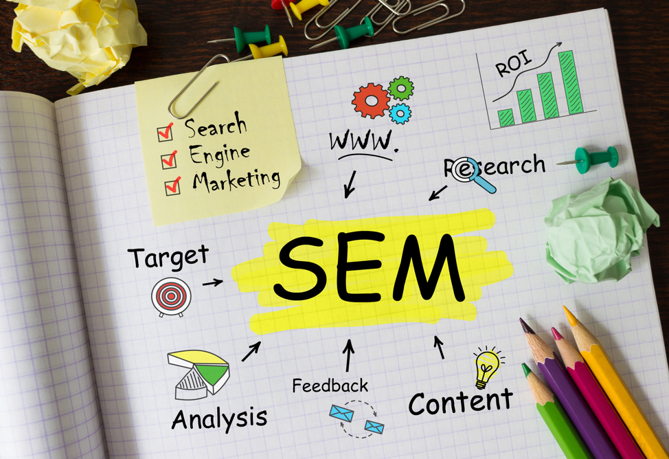 How to Optimize Your Client Acquisition Efforts with SEM; Tips from an Arlington Heights Search Engine Marketing (SEM) Agency